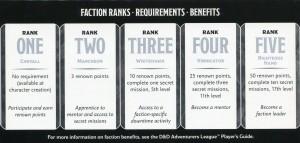 ranks-gauntlet