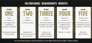 ranks-harpers