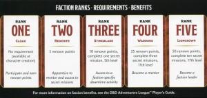 ranks-lords